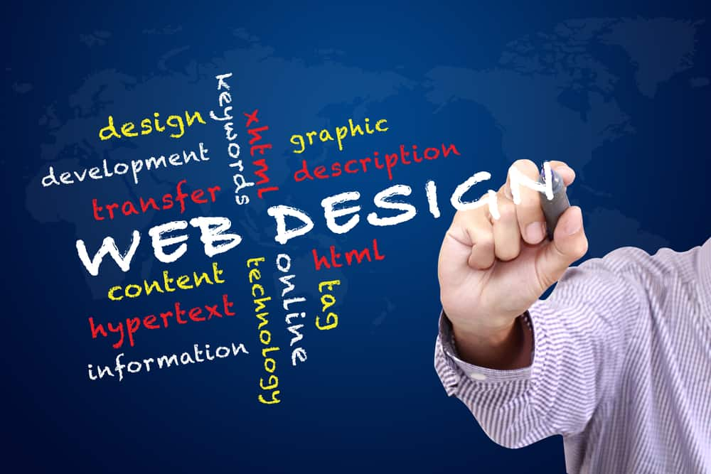 Web Site Development for Internet marketing
