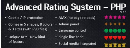 Advanced Rating System Script