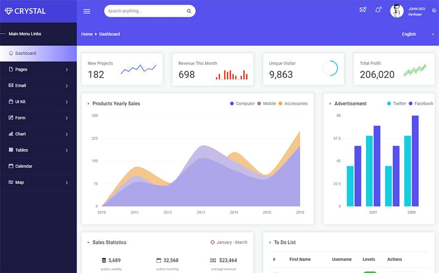 Crystal -  Bootstrap 4 Dashboard Admin Template