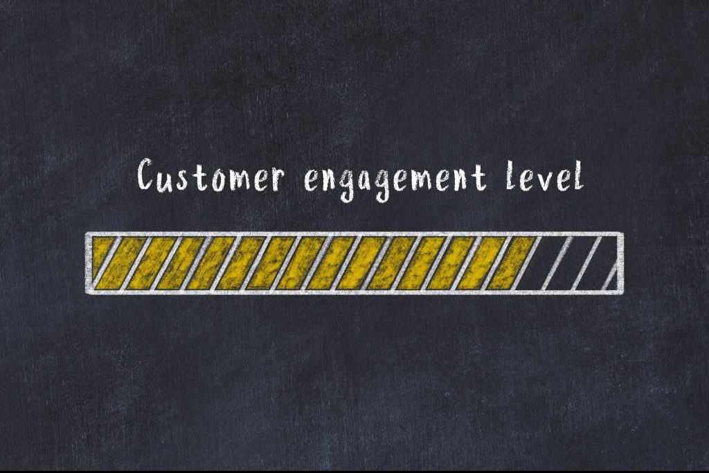 Customer Engagement Level chart