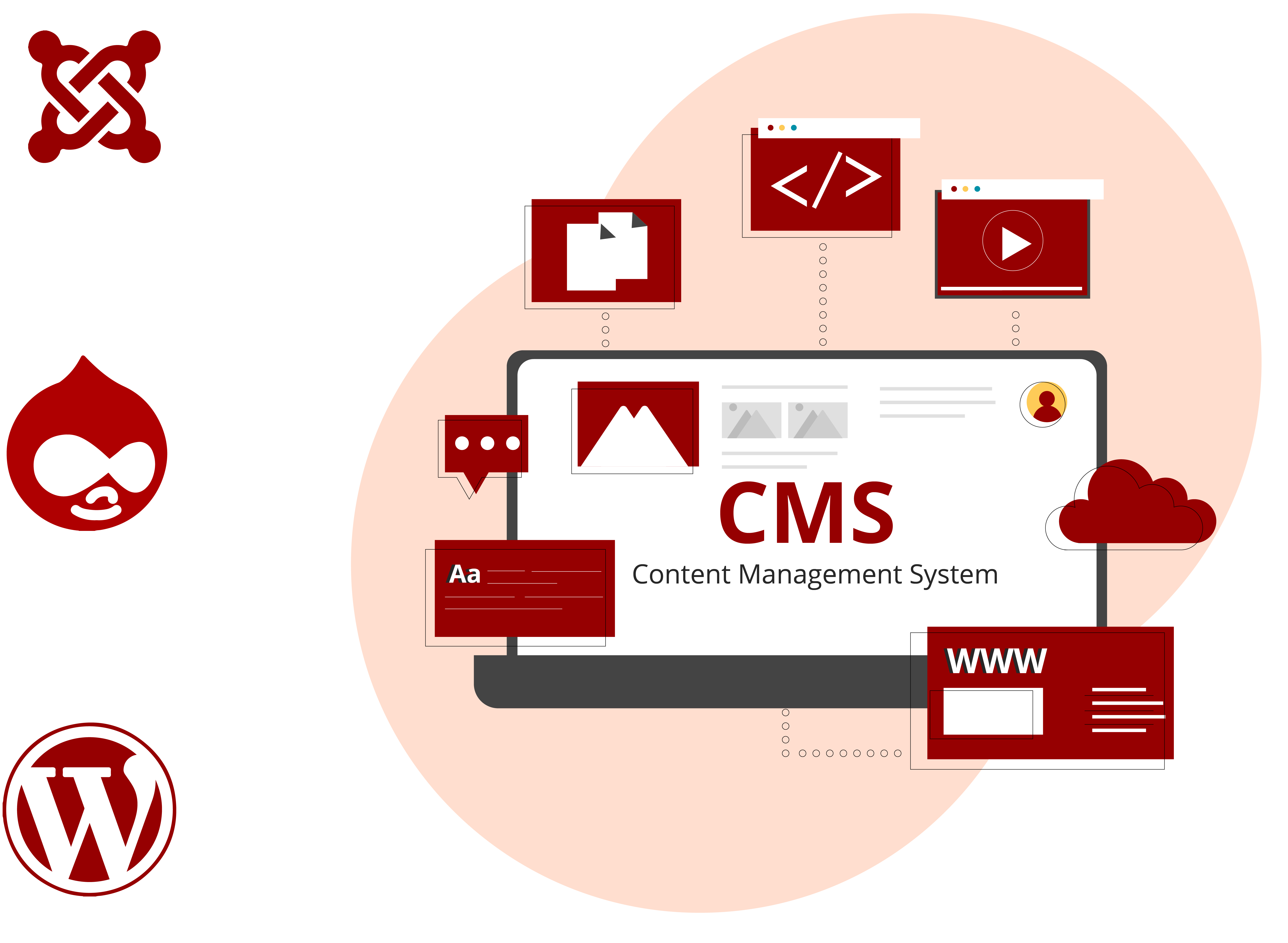 CMS Development Services from 'corePHP' - Each CMS has its own its own advantages for different applications