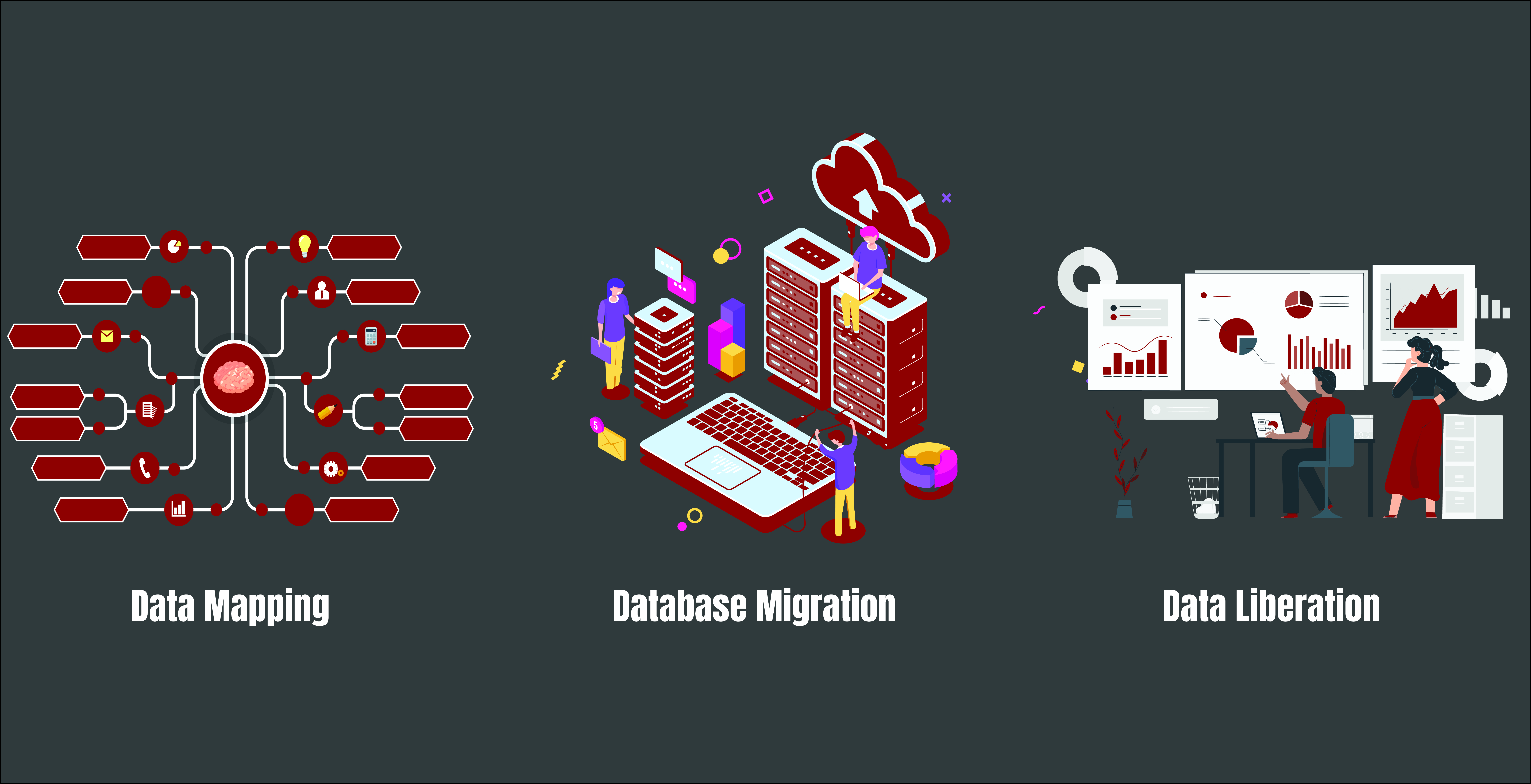 Database integration, data mapping and data liberation services from 'corePHP' – work at peak performance