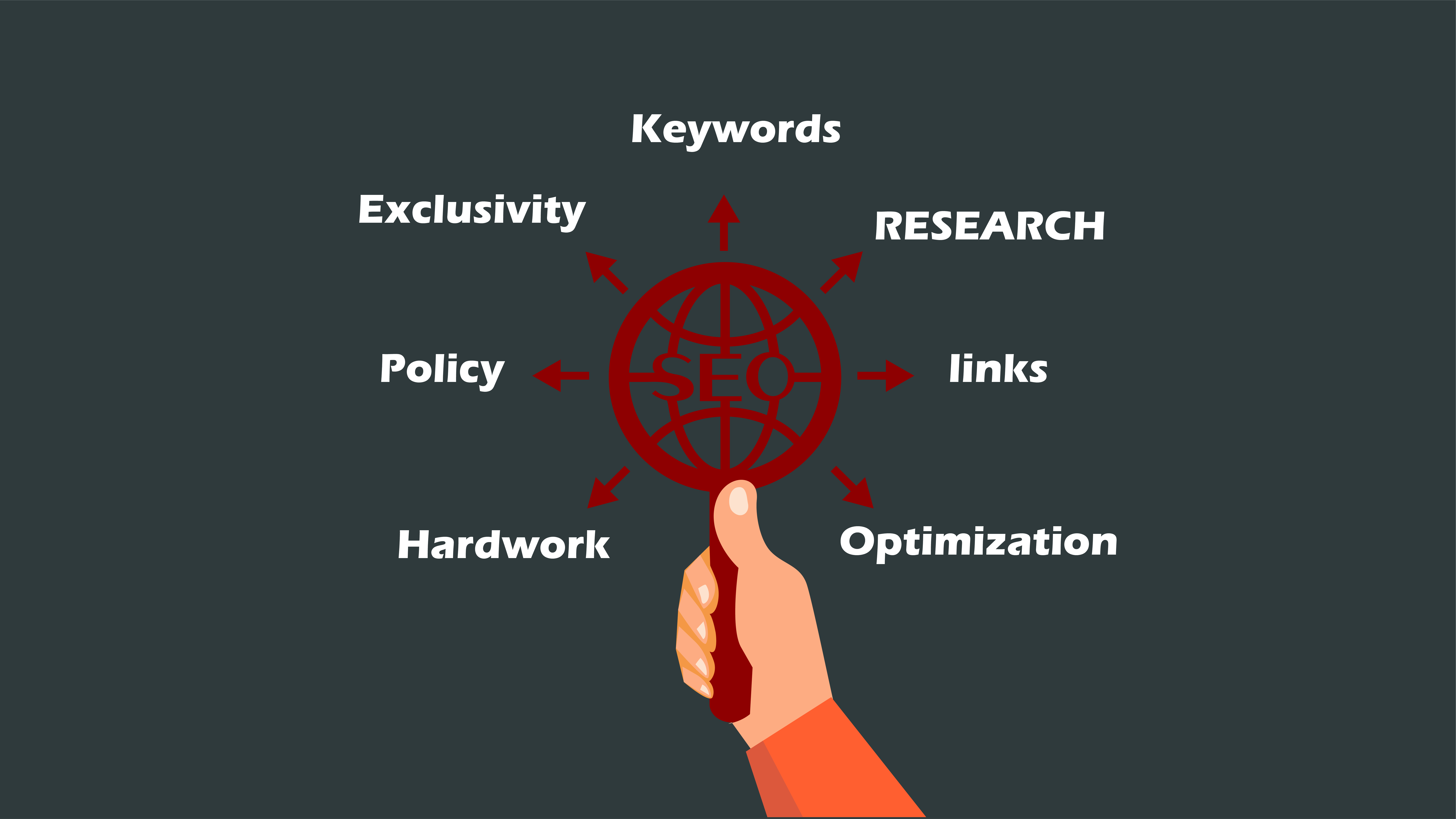 Elements of SEO 'corePHP' can cover – What goes into SEO campaigns