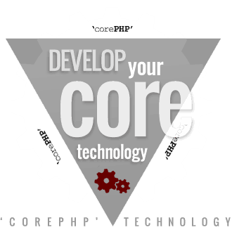 About 'corePHP' - the brains behind our core technology